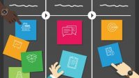 Free Kanban Fundamentals How to Become Insanely Productive Training